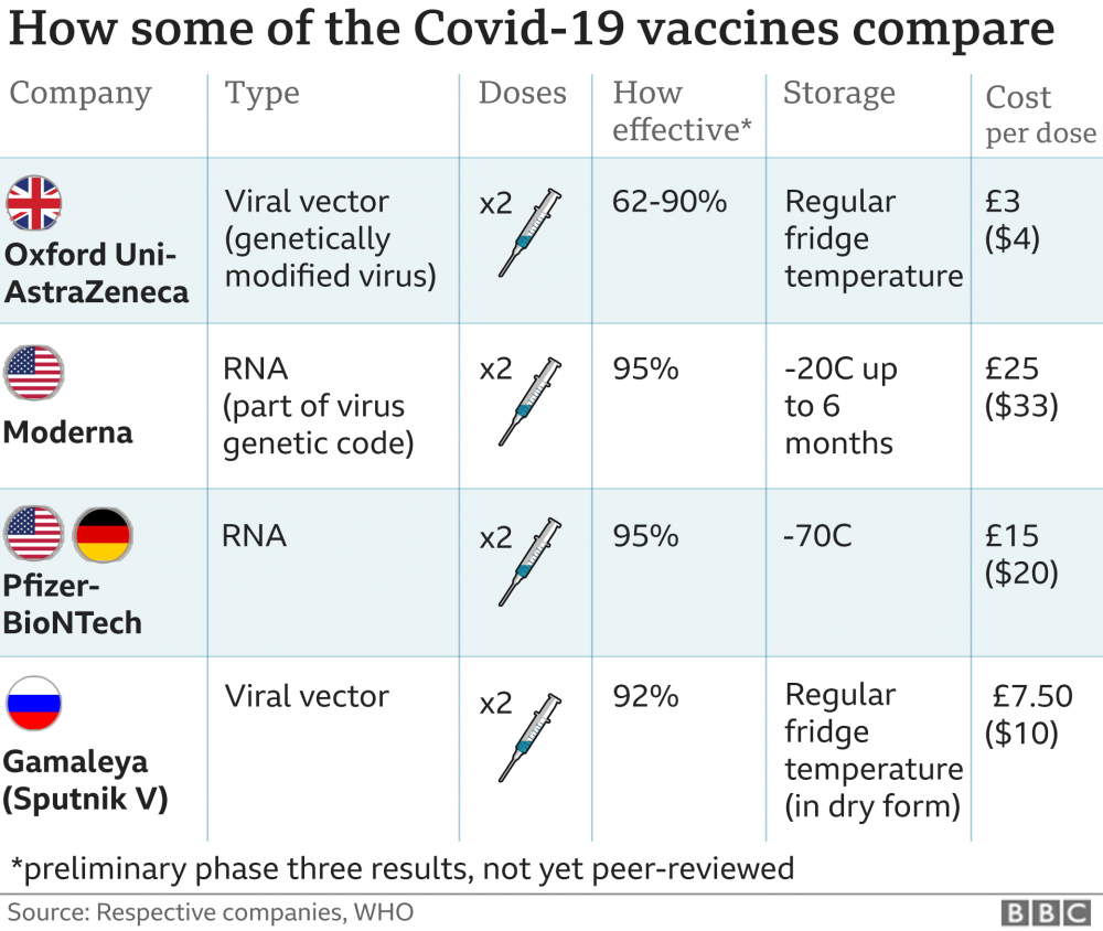 _115722586_more_vaccines_compared_v6-nc.png